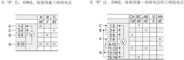电压表,电流表测量开关